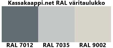 Seifuva kassakaappi tehtaan Euro 0 kassakaappien RAL värimallit